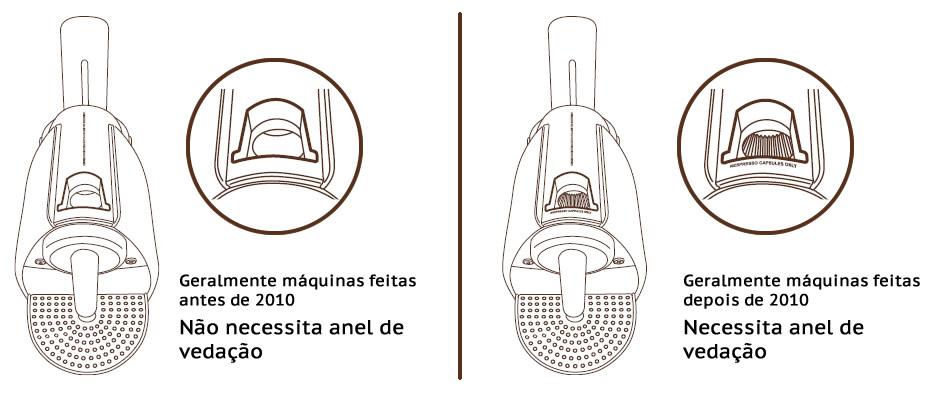 Máquinas Nespresso feitas antes de 2010 não necessitam da utilização do anel de vedação. Máquinas Nespresso feitas após 2010 necessitam da utilização do anel de vedação