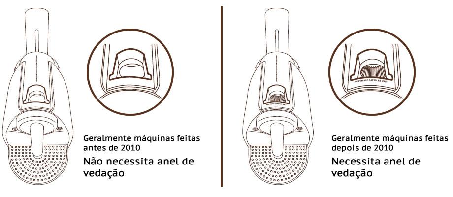 Máquinas Nespresso® feitas antes de 2010 não necessitam da utilização do anel de vedação. Máquinas Nespresso® feitas após 2010 necessitam da utilização do anel de vedação