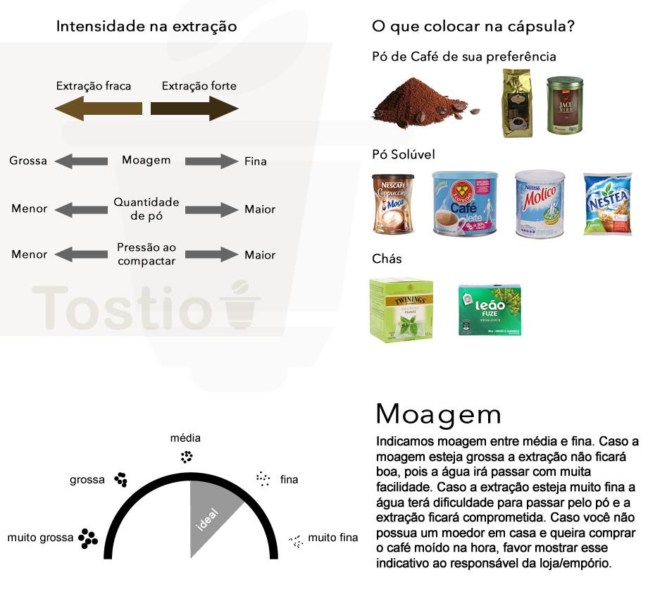 Algumas dicas importantes para utilização da cápsula Tostio